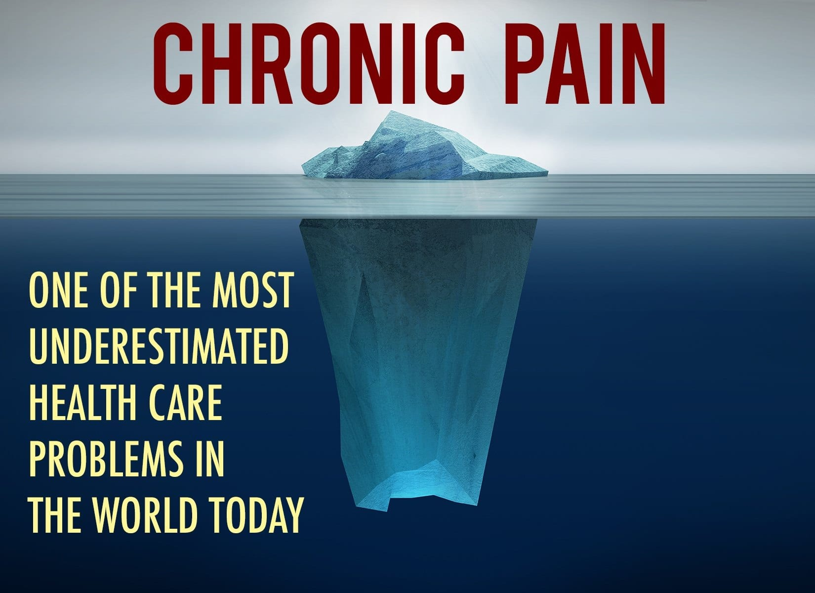 Chronic Pain - AIPHC